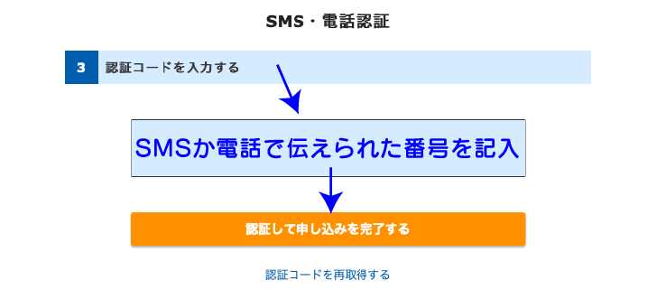 SMS、電話認証の画面